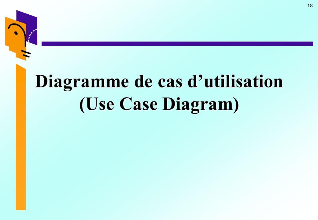 18 Diagramme de cas dutilisation (Use Case Diagram)