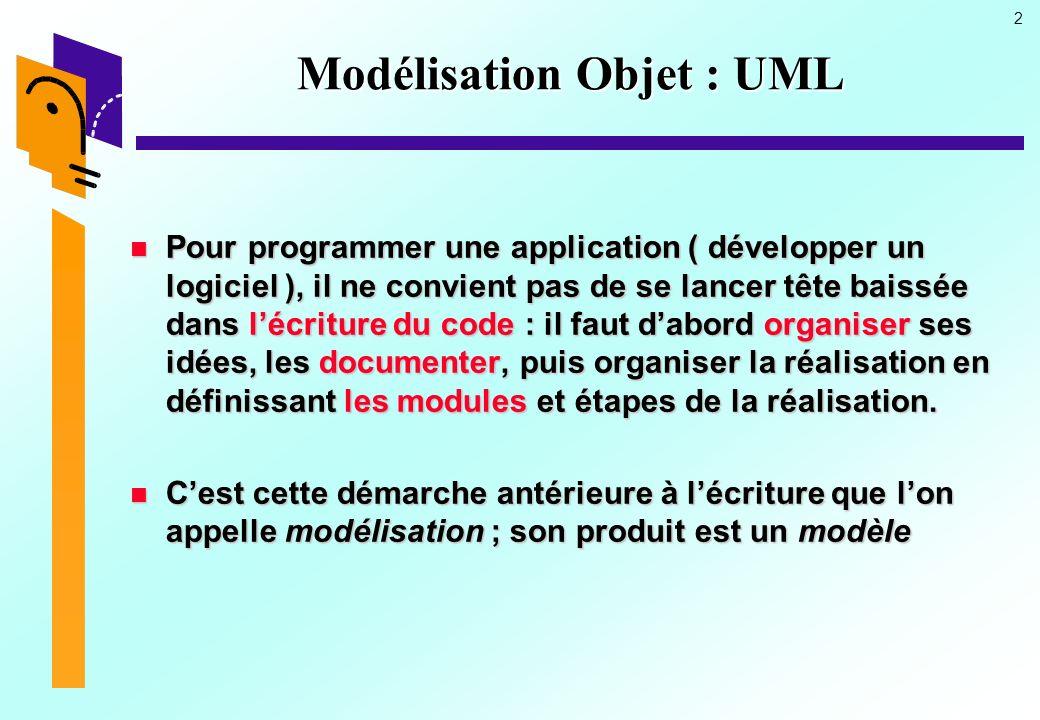 2 Modélisation Objet : UML Pour programmer une application ( développer un logiciel ), il ne convient pas de se lancer tête baissée dans lécriture du