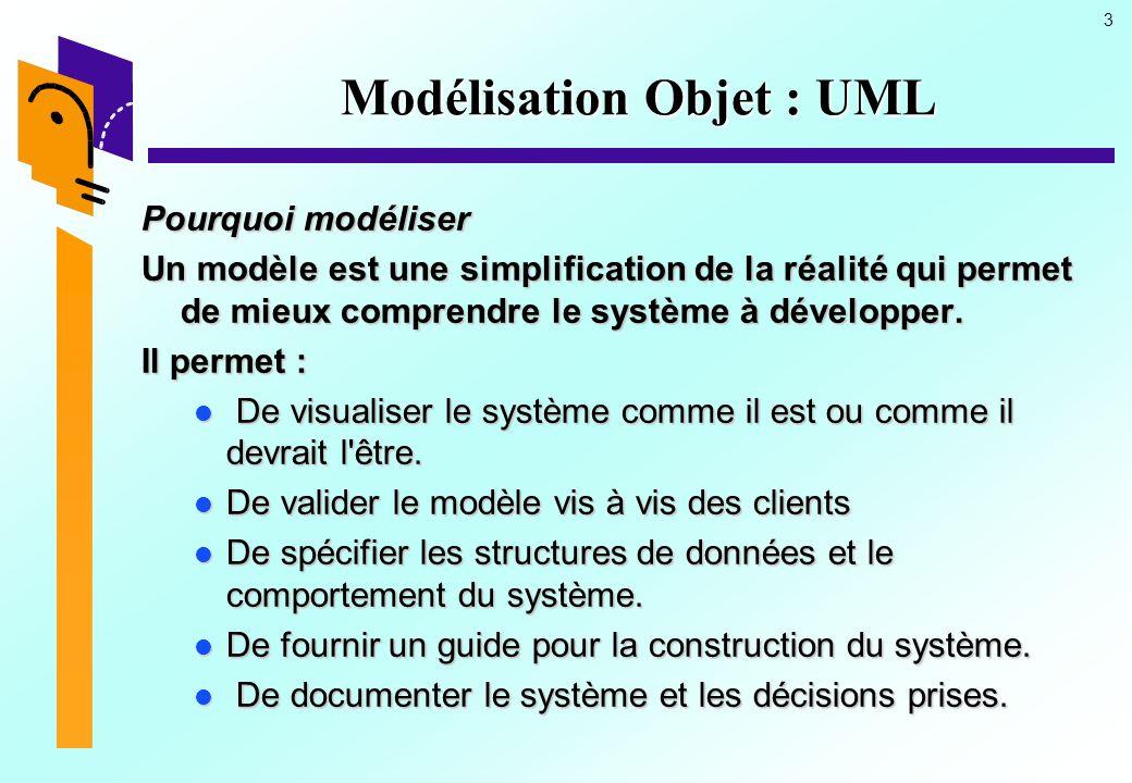3 Pourquoi modéliser Un modèle est une simplification de la réalité qui permet de mieux comprendre le système à développer. Il permet : De visualiser