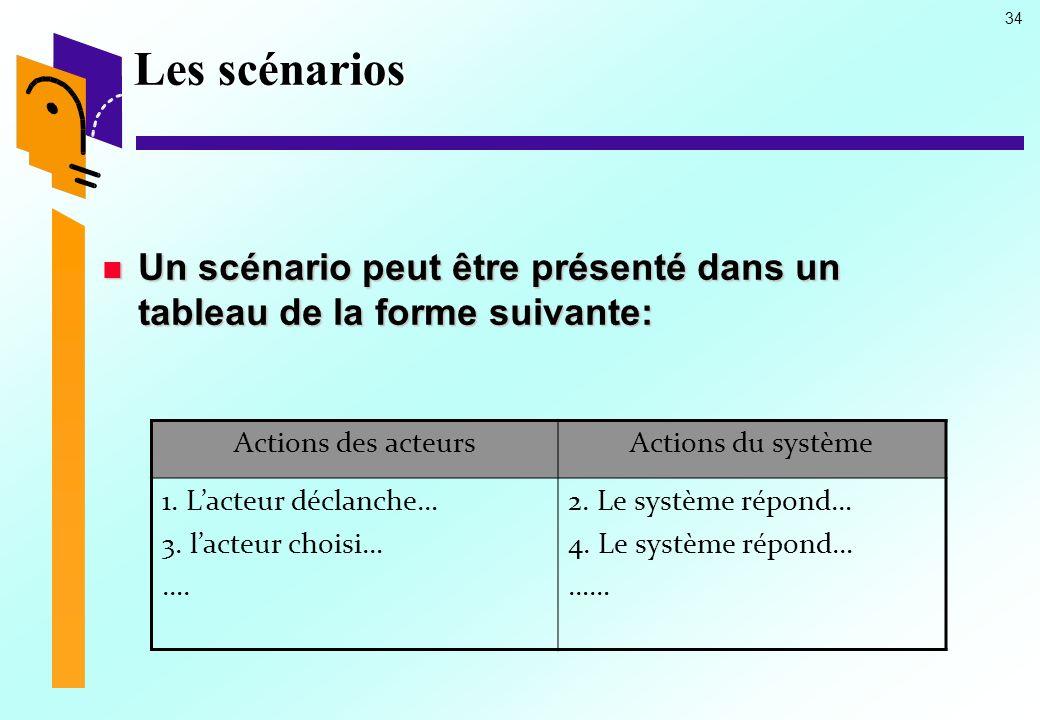 34 Les scénarios Un scénario peut être présenté dans un tableau de la forme suivante: Un scénario peut être présenté dans un tableau de la forme suiva