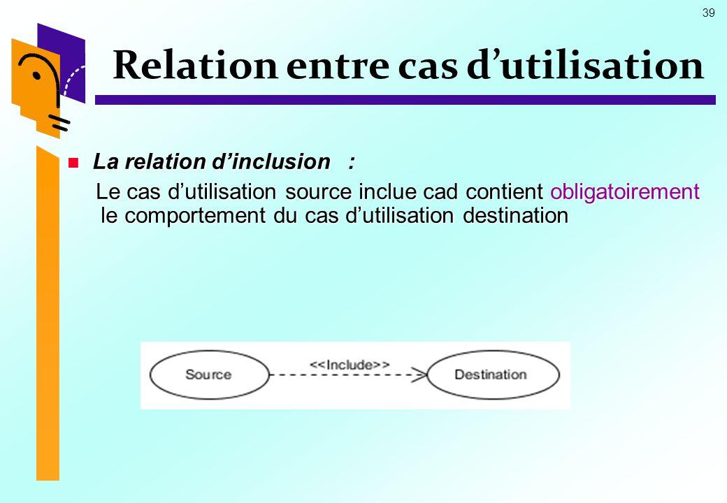 39 La relation dinclusion : La relation dinclusion : Le cas dutilisation source inclue cad contient obligatoirement le comportement du cas dutilisatio