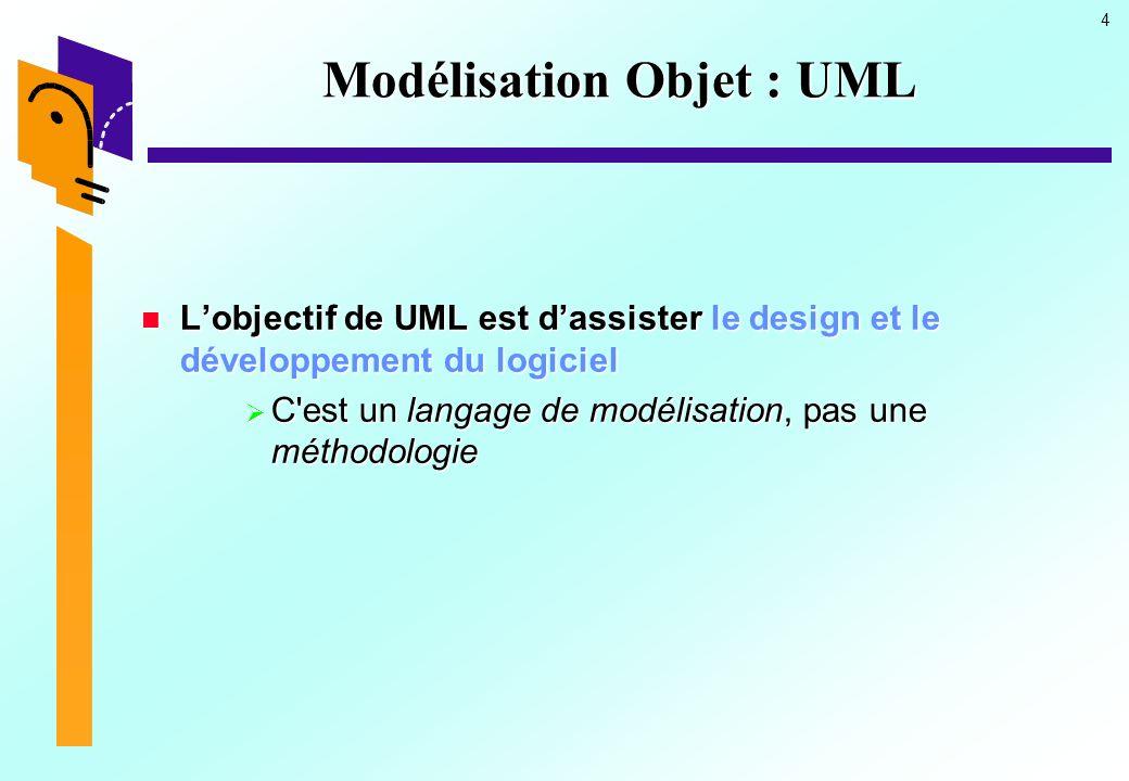 4 Lobjectif de UML est dassister le design et le développement du logiciel Lobjectif de UML est dassister le design et le développement du logiciel C'