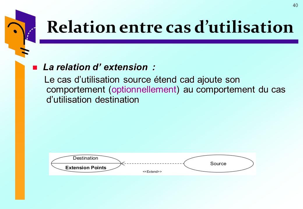 40 La relation d extension : La relation d extension : Le cas dutilisation source étend cad ajoute son comportement (optionnellement) au comportement