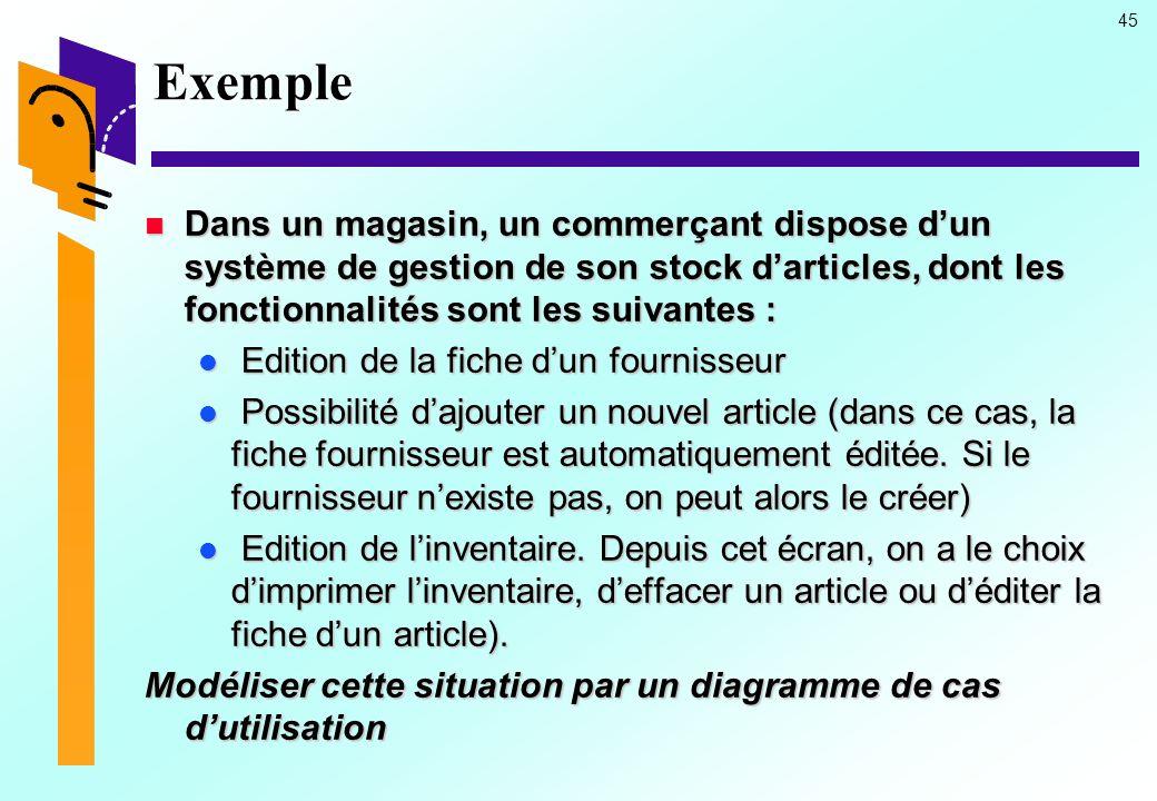 45 Exemple Dans un magasin, un commerçant dispose dun système de gestion de son stock darticles, dont les fonctionnalités sont les suivantes : Dans un