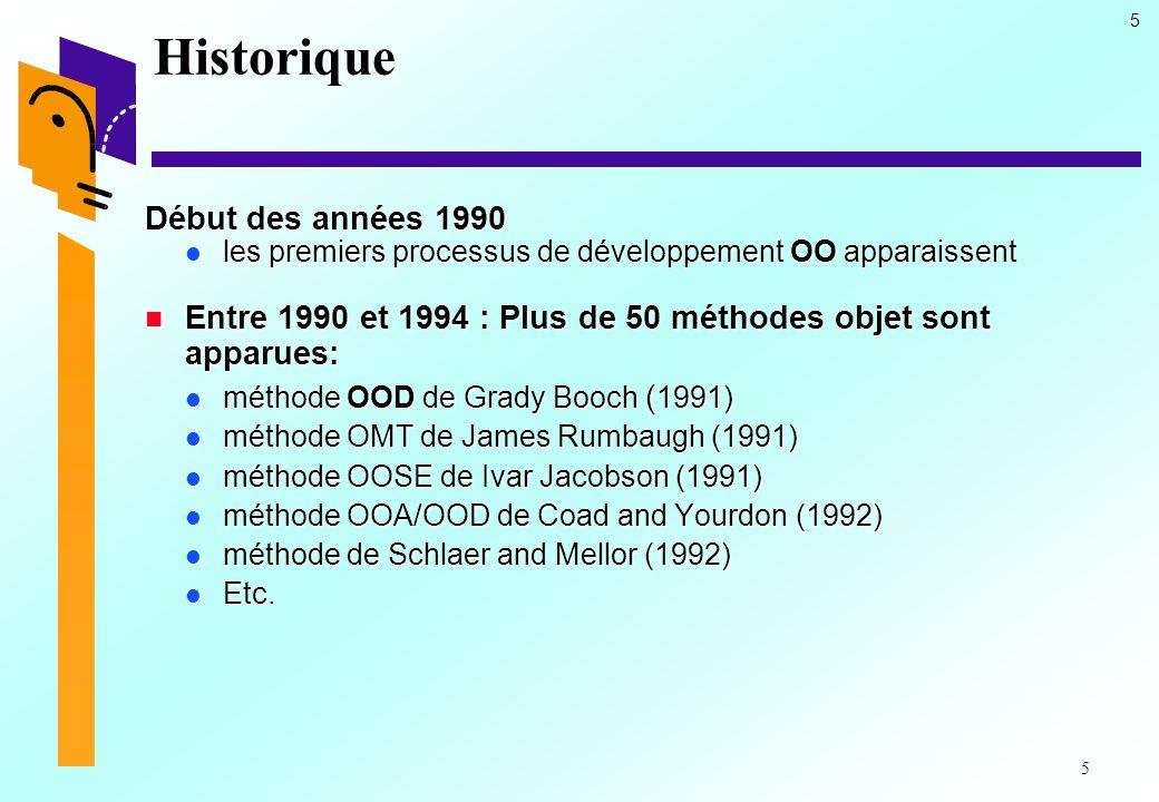5 5 Historique Début des années 1990 les premiers processus de développement OO apparaissent les premiers processus de développement OO apparaissent E