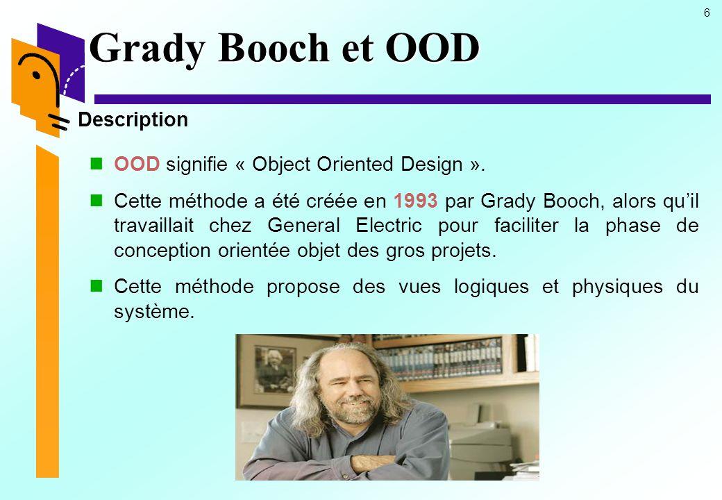 6 Grady Booch et OOD Description OOD signifie « Object Oriented Design ». Cette méthode a été créée en 1993 par Grady Booch, alors quil travaillait ch