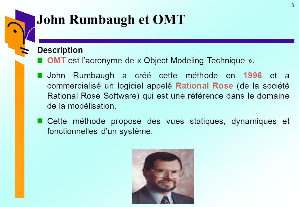 8 John Rumbaugh et OMT Description OMT est lacronyme de « Object Modeling Technique ». John Rumbaugh a créé cette méthode en 1996 et a commercialisé u