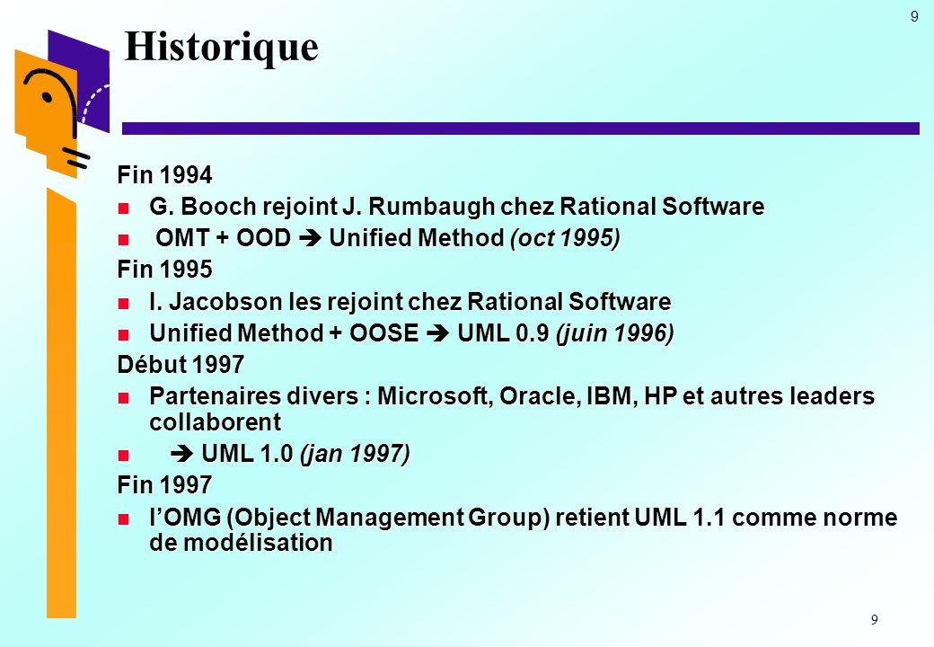 9 9 Historique Fin 1994 G. Booch rejoint J. Rumbaugh chez Rational Software G. Booch rejoint J. Rumbaugh chez Rational Software OMT + OOD Unified Meth
