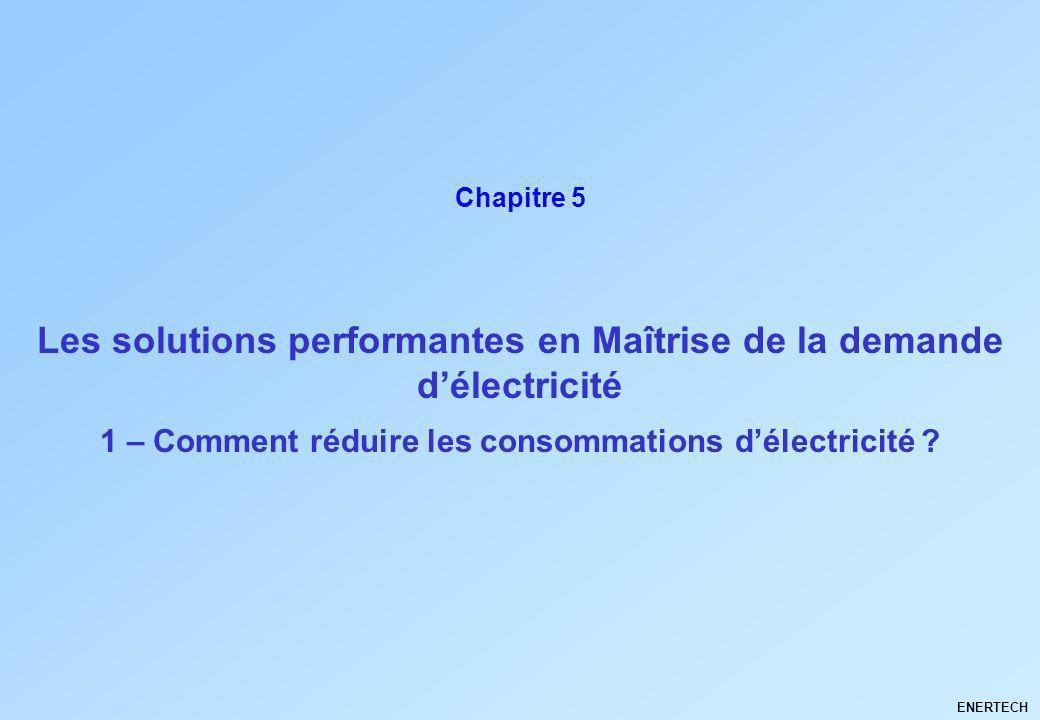 Les solutions performantes en Maîtrise de la demande délectricité ENERTECH Chapitre 5 4 – Les ascenseurs 1 – Etat des lieux 2 – Les améliorations