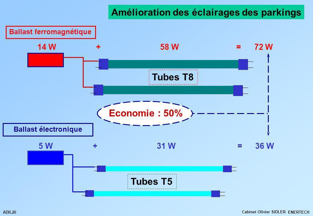 ENERTECH ADIL26 Cabinet Olivier SIDLER Amélioration des éclairages des parkings Ballast ferromagnétique Ballast électronique 14 W + 58 W = 72 W Tubes