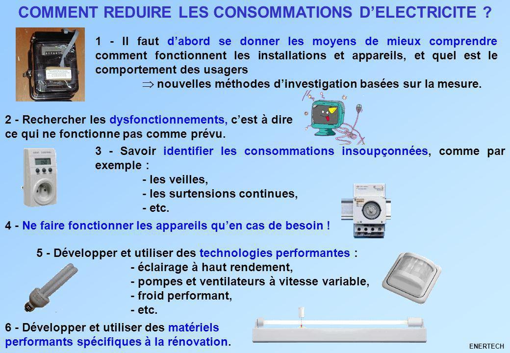 MDE : AMELIORATION DES ASCENSEURS 1 - choisir un ascenseur à contrepoids plutôt quà vérins (2,5 à 3 fois moins de consommation), Les pistes damélioration sont les suivantes : ENERTECH 2 - éviter les réducteurs de vitesse mécanique (rendement de 60%), et préférer la transmission directe (système Gearless de Koné), ou les réducteurs de vitesse à fil et poulies (Sté Sodimas dans la Drôme), 3 - supprimer léclairage permanent des cabines, ce quautorise lart.