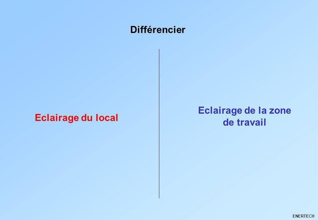 ENERTECH Différencier Eclairage du local Eclairage de la zone de travail
