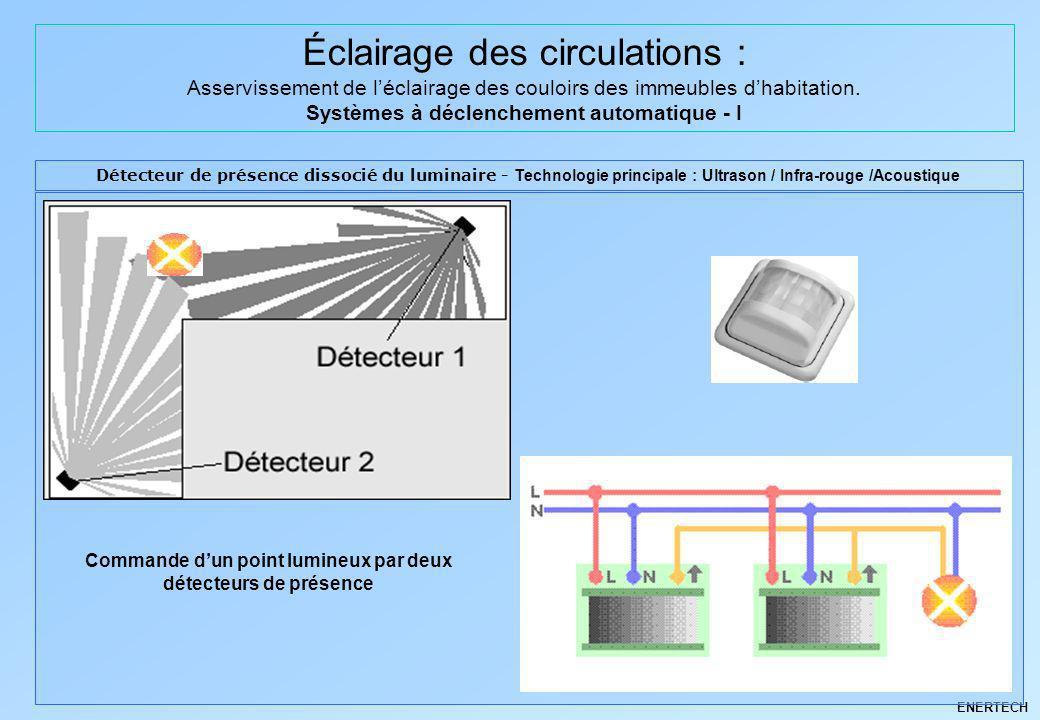 ENERTECH Éclairage des circulations : Asservissement de léclairage des couloirs des immeubles dhabitation. Systèmes à déclenchement automatique - I Dé