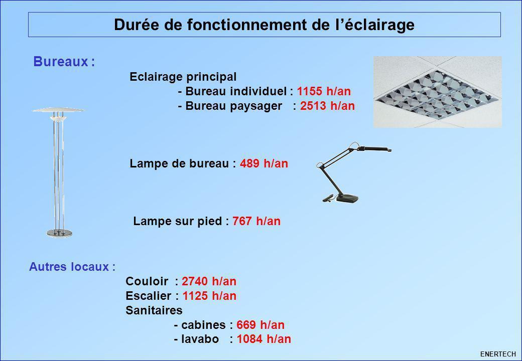 Durée de fonctionnement de léclairage Bureaux : Eclairage principal - Bureau individuel : 1155 h/an - Bureau paysager : 2513 h/an Lampe de bureau : 48