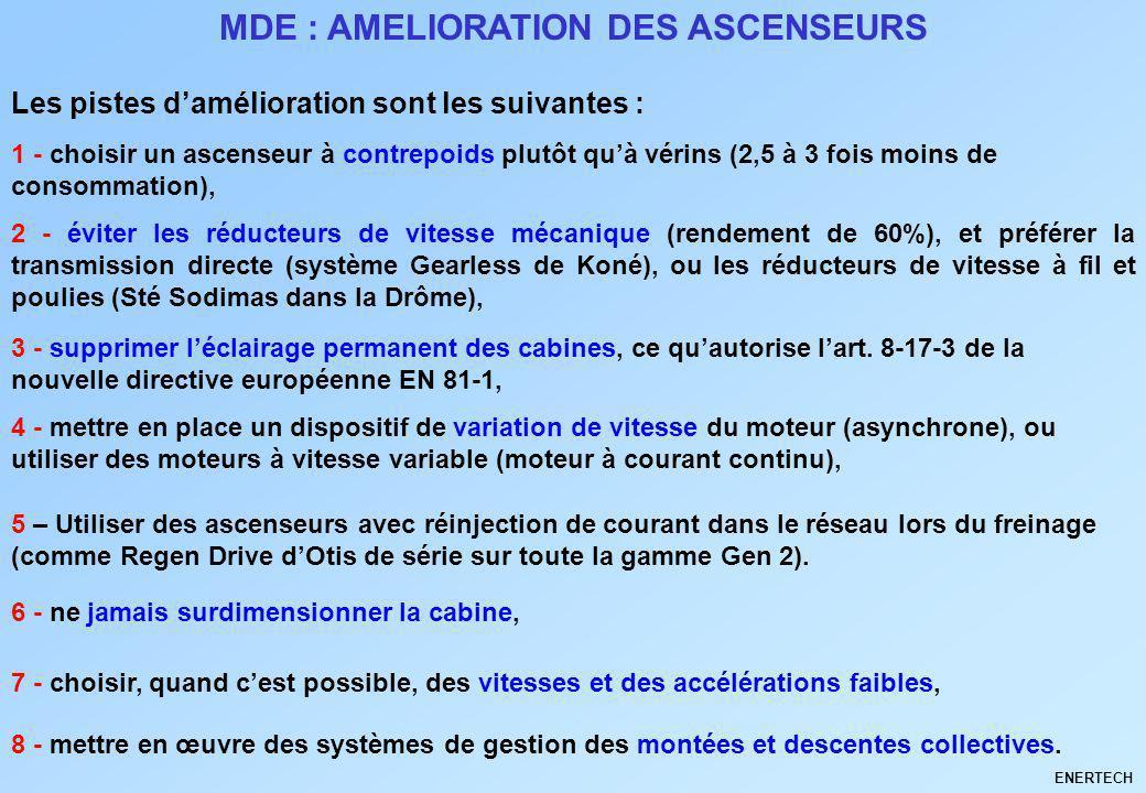MDE : AMELIORATION DES ASCENSEURS 1 - choisir un ascenseur à contrepoids plutôt quà vérins (2,5 à 3 fois moins de consommation), Les pistes daméliorat