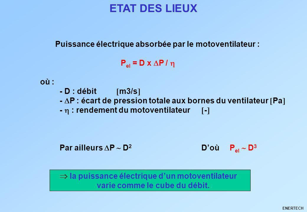Puissance électrique absorbée par le motoventilateur : P el = D x P / où : - D : débit m3/s - P : écart de pression totale aux bornes du ventilateur P