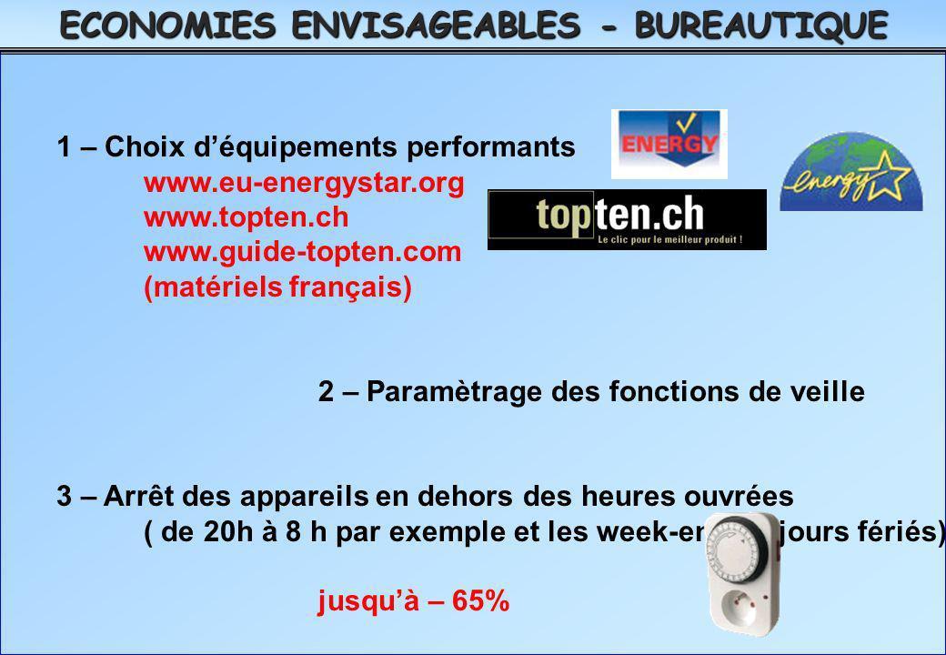 1 – Choix déquipements performants www.eu-energystar.org www.topten.ch www.guide-topten.com (matériels français) 2 – Paramètrage des fonctions de veil