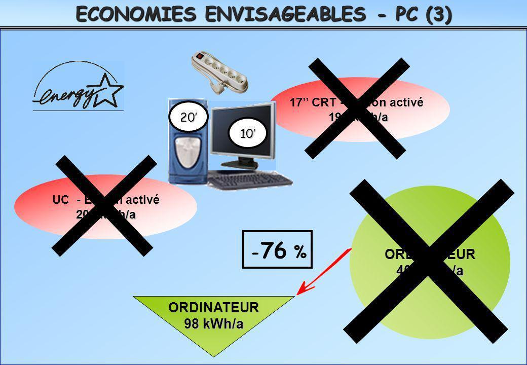 17 CRT - E* non activé 198 kWh/a UC - E* non activé 203 kWh/a ORDINATEUR 401 kWh/a ECONOMIES ENVISAGEABLES - PC (3) 20 10 ORDINATEUR 98 kWh/a - 76 %
