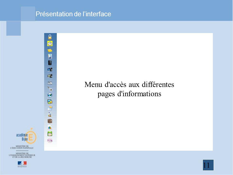 11 Présentation de linterface Menu d'accès aux différentes pages d'informations