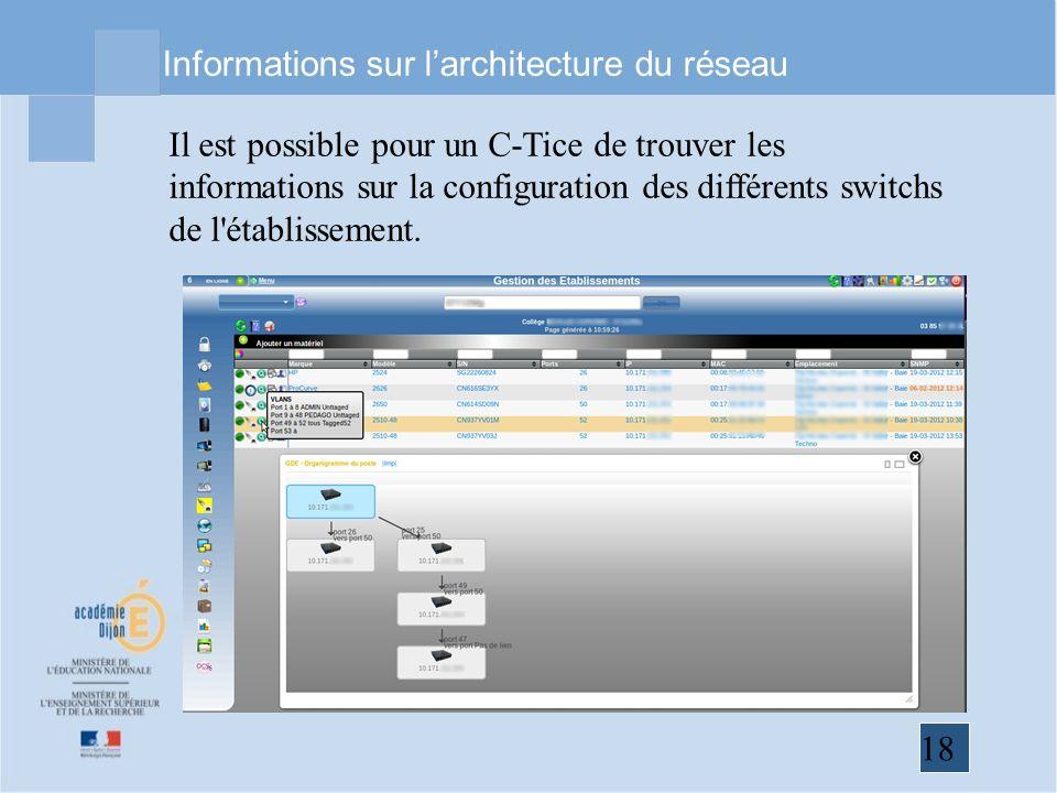18 Informations sur larchitecture du réseau Il est possible pour un C-Tice de trouver les informations sur la configuration des différents switchs de l établissement.