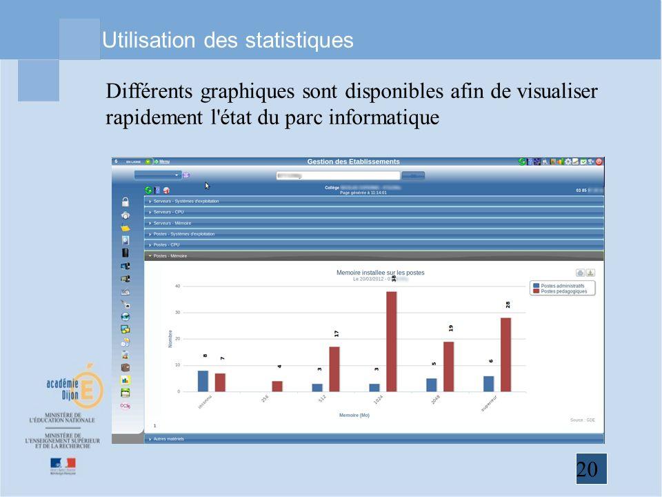 20 Utilisation des statistiques Différents graphiques sont disponibles afin de visualiser rapidement l état du parc informatique