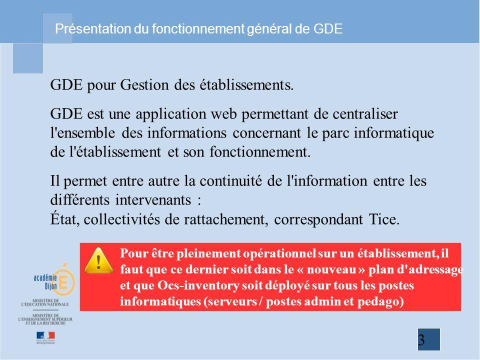 3 Présentation du fonctionnement général de GDE GDE pour Gestion des établissements. GDE est une application web permettant de centraliser l'ensemble