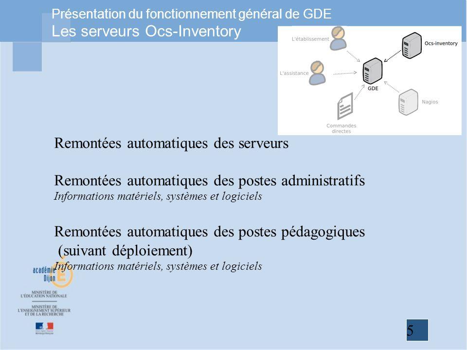 5 Remontées automatiques des serveurs Remontées automatiques des postes administratifs Informations matériels, systèmes et logiciels Remontées automat