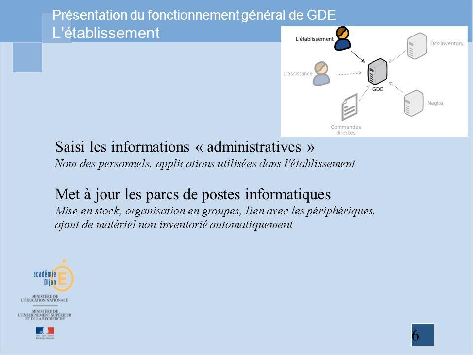 6 Présentation du fonctionnement général de GDE L'établissement Saisi les informations « administratives » Nom des personnels, applications utilisées