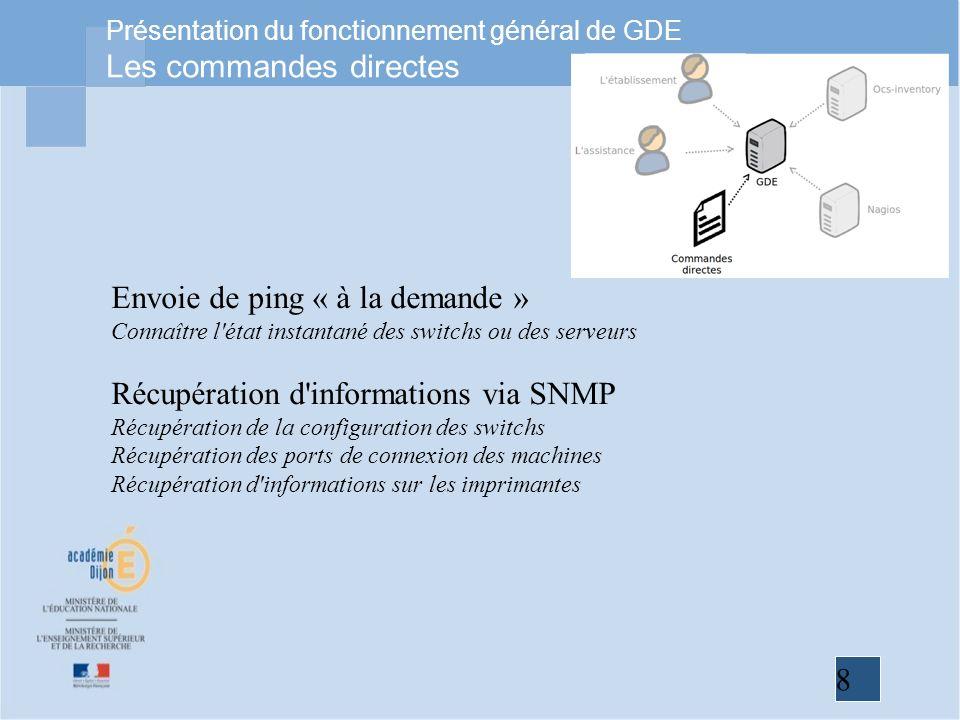 8 Présentation du fonctionnement général de GDE Les commandes directes Envoie de ping « à la demande » Connaître l état instantané des switchs ou des serveurs Récupération d informations via SNMP Récupération de la configuration des switchs Récupération des ports de connexion des machines Récupération d informations sur les imprimantes