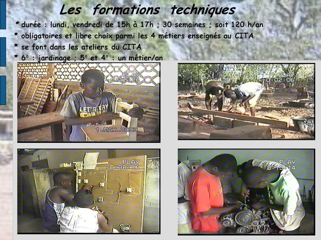 Options libres au Collège Pierre Kula En plus de la formation générale et des formations techniques, le Collège offre des formations libres : initiation à l informatique et travaux de broderie.