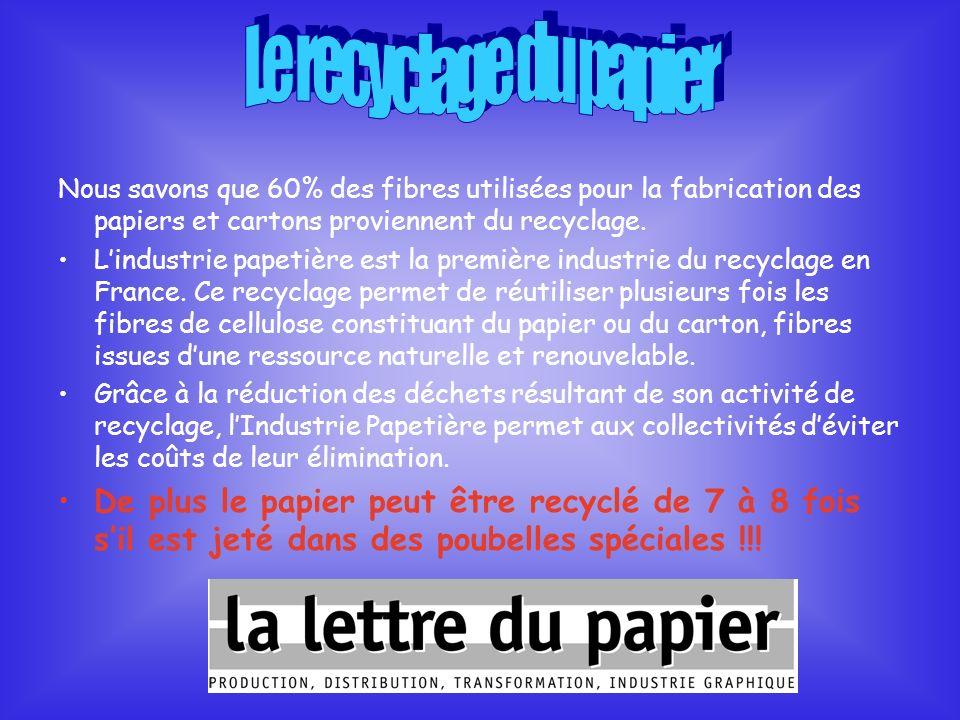 Nous savons que 60% des fibres utilisées pour la fabrication des papiers et cartons proviennent du recyclage.