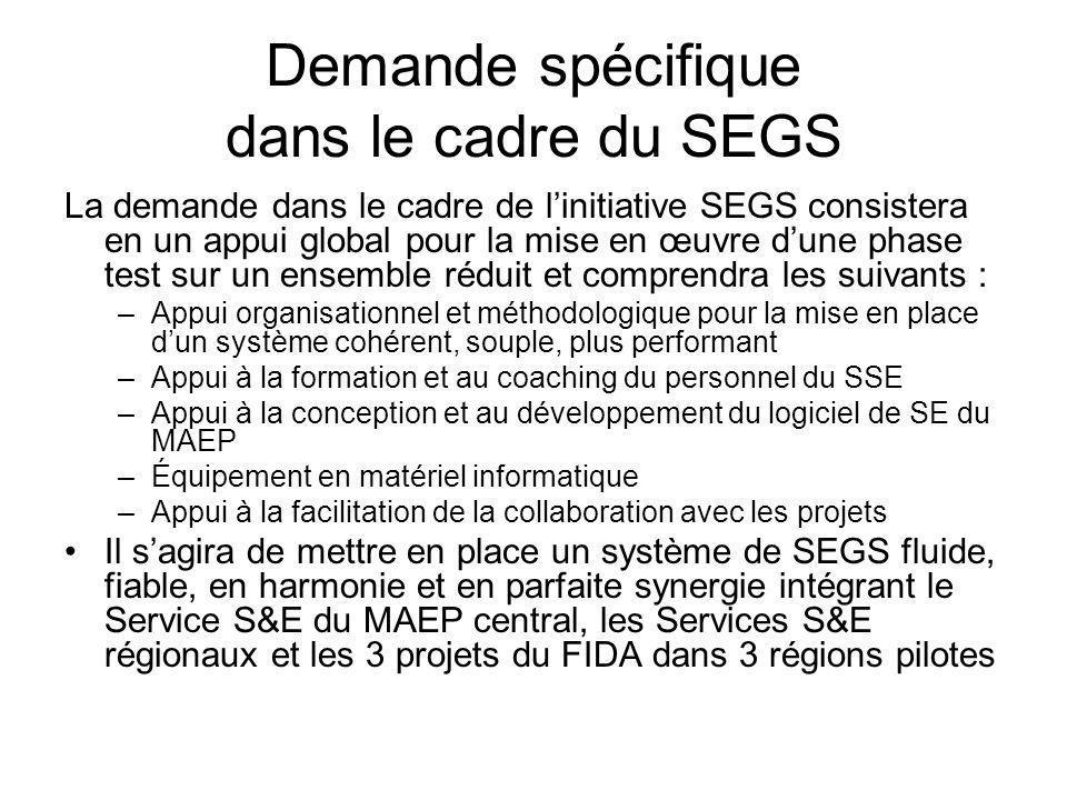 SSE/DRDR SSE/MAEPSI/MAEP BESOINS IDENTIFIES POUR LA PHASE PILOTE