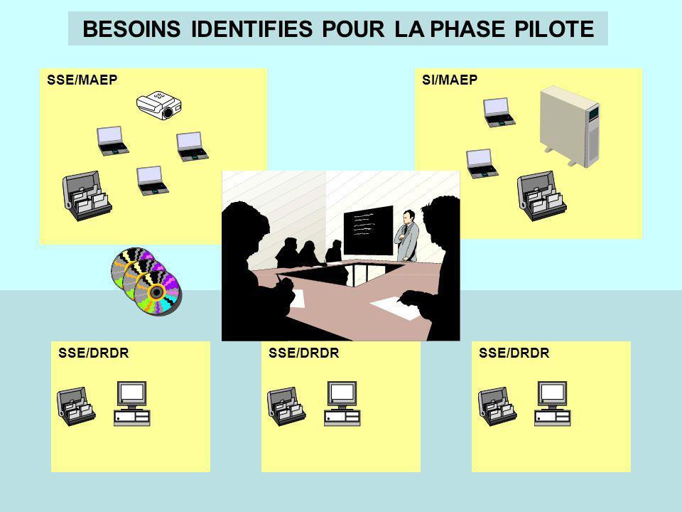 Estimation en US $ Spécifique Suivi-EvaluationCENTRALDRDRQTE PU (US$) TOTAL (US$) Développement de logiciel de SE112 2 000 4 000 Ordinateur Portable3 3 1 300 3 900 Ordinateur de Bureau 33 700 2 100 Vidéoprojecteur1 1 1 100 Ateliers et Regroupements 33 800 2 400 Formation134 100 400 Spécifique Sce Informatique Serveur SE1 1 1 500 Acces Point1 1 250 Carte Wifi3 3 50 150 Ordinateur Portable2 2 1 300 2 600 CD vierge 60 1 TOTAL 18 460