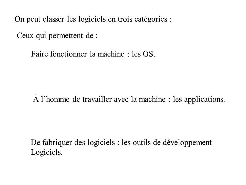 On peut classer les logiciels en trois catégories : Ceux qui permettent de : Faire fonctionner la machine : les OS.