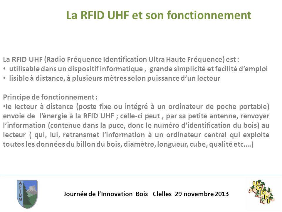 Journée de lInnovation Bois Clelles 29 novembre 2013 La RFID UHF et son fonctionnement La RFID UHF (Radio Fréquence Identification Ultra Haute Fréquen