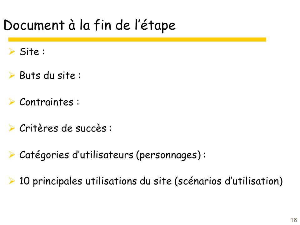 16 Document à la fin de létape Site : Buts du site : Contraintes : Critères de succès : Catégories dutilisateurs (personnages) : 10 principales utilisations du site (scénarios dutilisation)