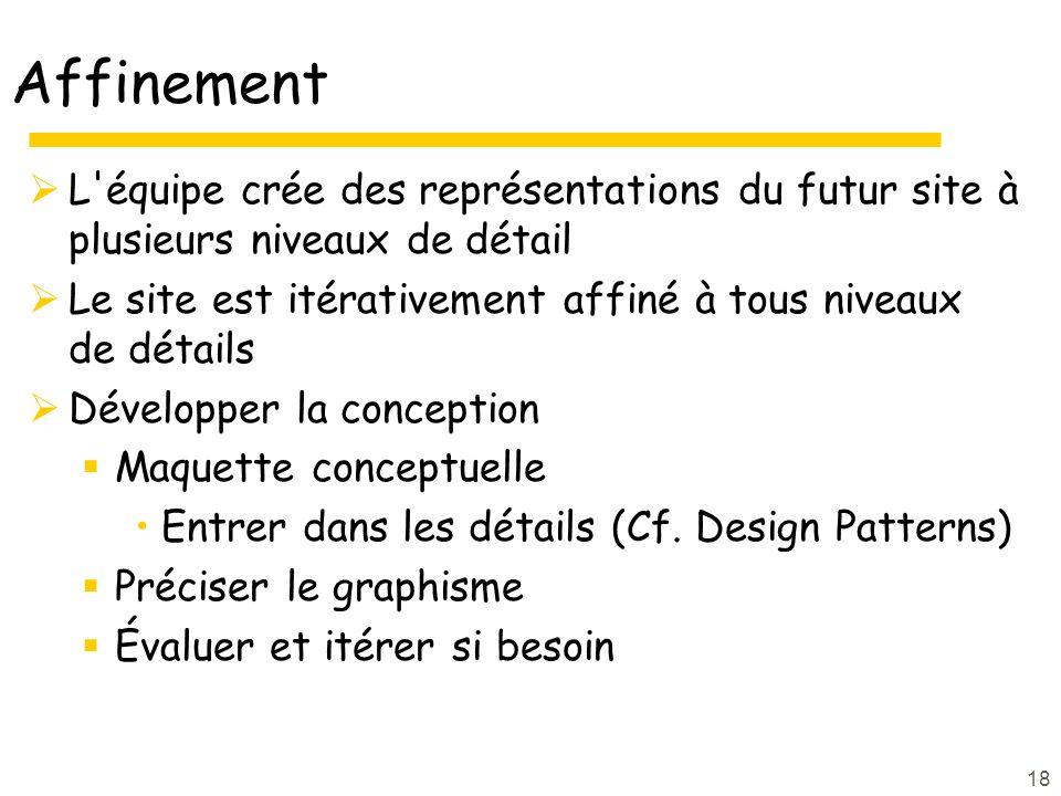 18 Affinement L équipe crée des représentations du futur site à plusieurs niveaux de détail Le site est itérativement affiné à tous niveaux de détails Développer la conception Maquette conceptuelle Entrer dans les détails (Cf.