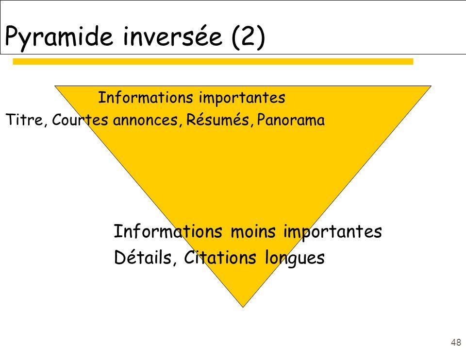48 Pyramide inversée (2) Informations importantes Titre, Courtes annonces, Résumés, Panorama Informations moins importantes Détails, Citations longues