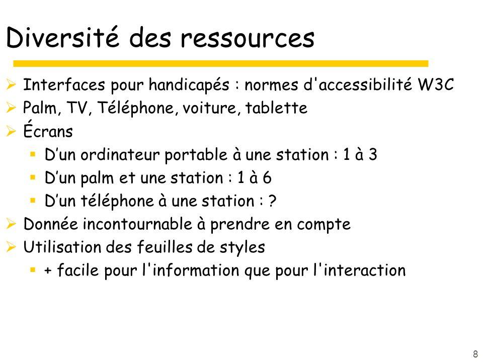 8 Diversité des ressources Interfaces pour handicapés : normes d accessibilité W3C Palm, TV, Téléphone, voiture, tablette Écrans Dun ordinateur portable à une station : 1 à 3 Dun palm et une station : 1 à 6 Dun téléphone à une station : .