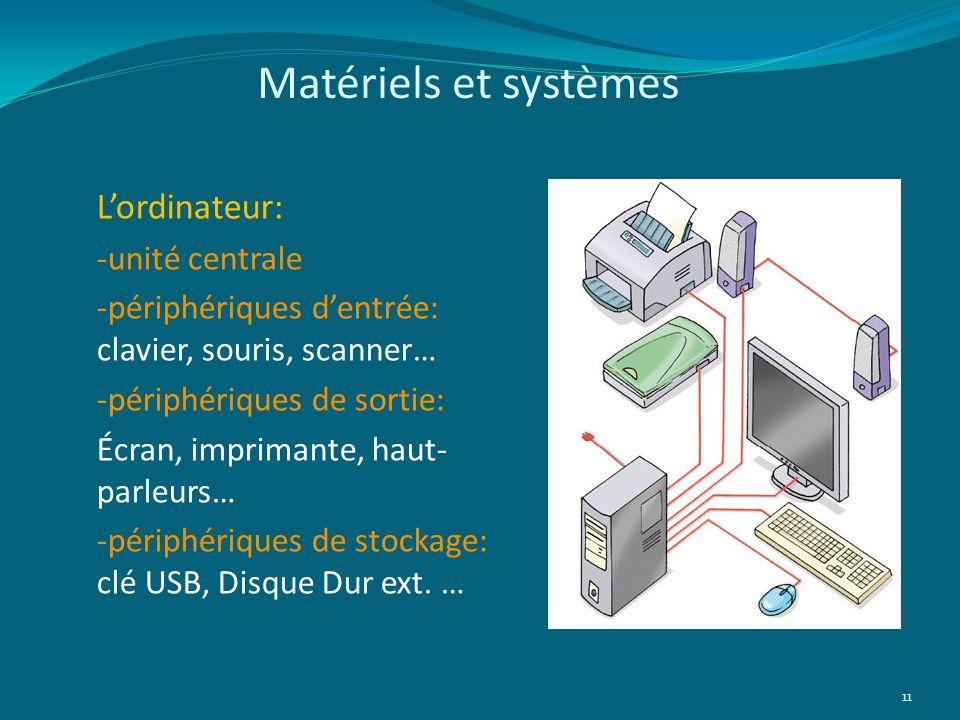 Lordinateur: -unité centrale -périphériques dentrée: clavier, souris, scanner… -périphériques de sortie: Écran, imprimante, haut- parleurs… -périphéri
