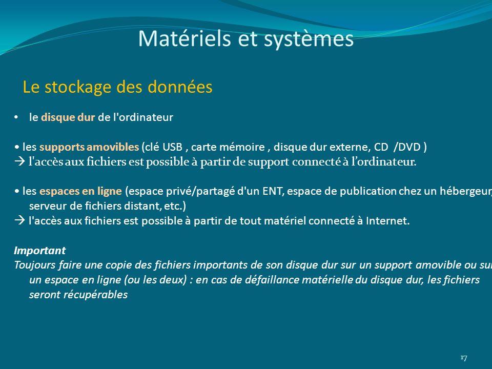 Le stockage des données 17 le disque dur de l'ordinateur les supports amovibles (clé USB, carte mémoire, disque dur externe, CD /DVD ) l'accès aux fic