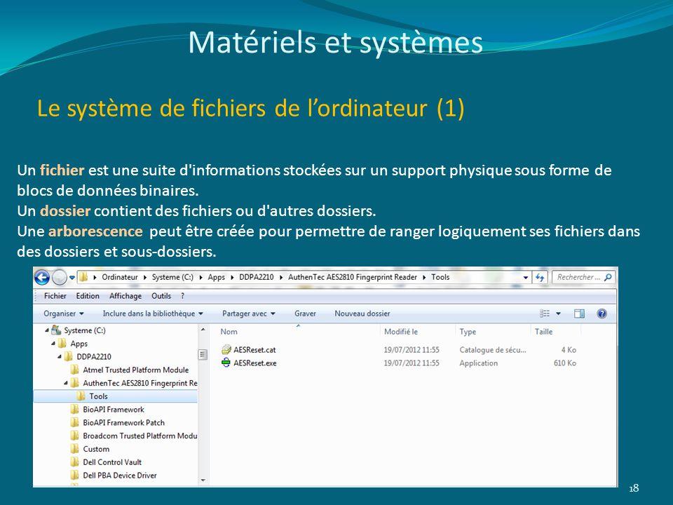 Le système de fichiers de lordinateur (1) 18 Un fichier est une suite d'informations stockées sur un support physique sous forme de blocs de données b