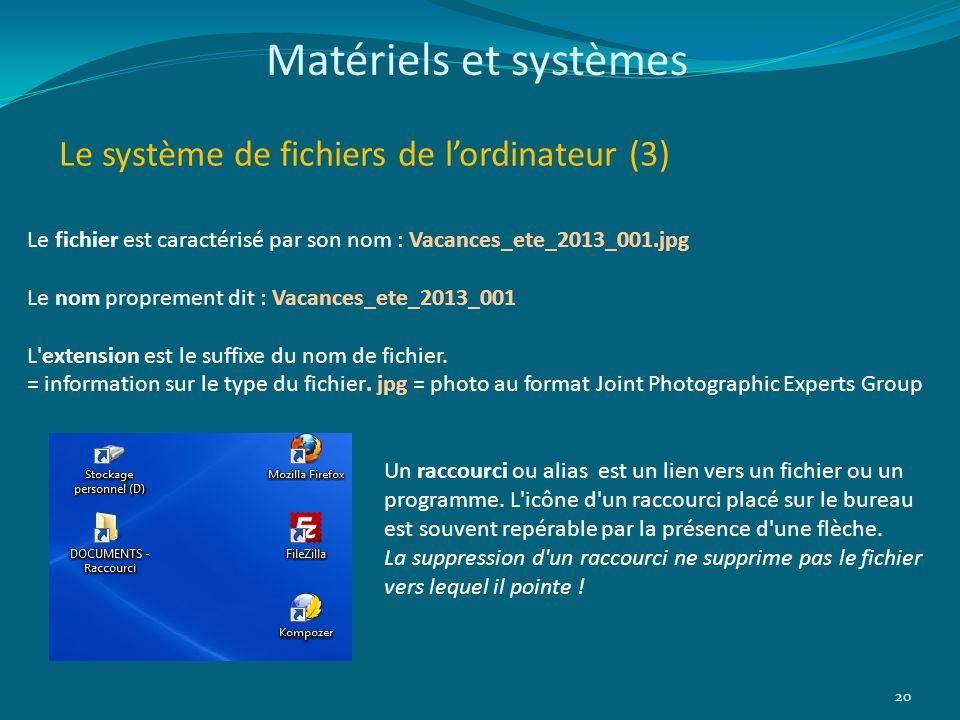 Le système de fichiers de lordinateur (3) 20 Le fichier est caractérisé par son nom : Vacances_ete_2013_001.jpg Le nom proprement dit : Vacances_ete_2