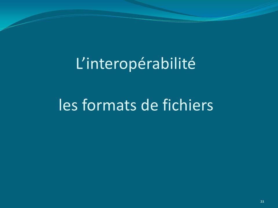 Linteropérabilité les formats de fichiers 21