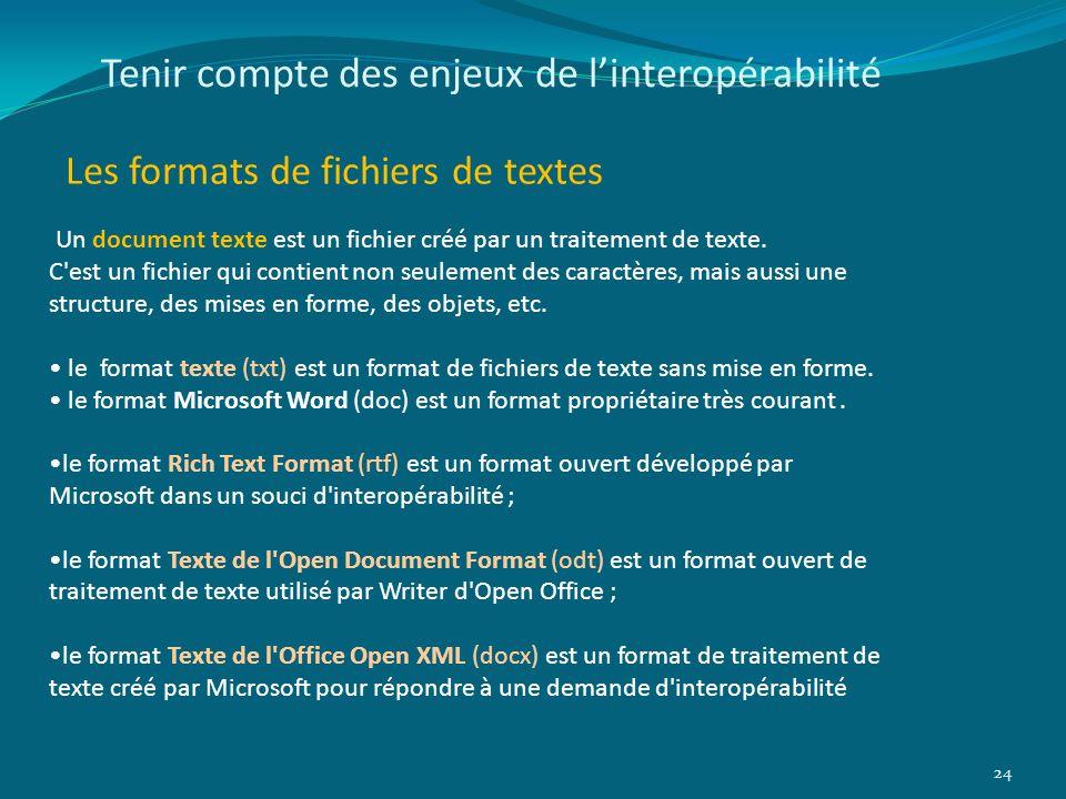 Tenir compte des enjeux de linteropérabilité Les formats de fichiers de textes 24 Un document texte est un fichier créé par un traitement de texte. C'