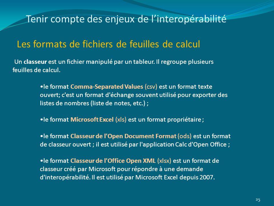 Tenir compte des enjeux de linteropérabilité Les formats de fichiers de feuilles de calcul 25 Un classeur est un fichier manipulé par un tableur. Il r