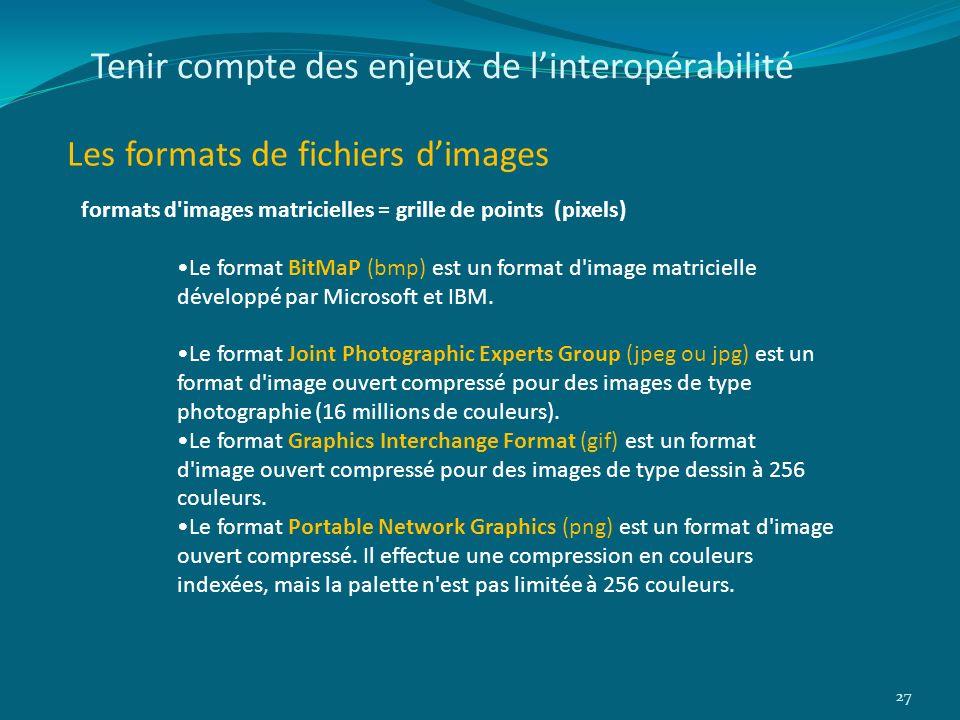 Tenir compte des enjeux de linteropérabilité Les formats de fichiers dimages 27 formats d'images matricielles = grille de points (pixels) Le format Bi