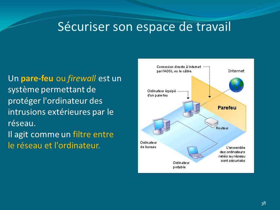 Sécuriser son espace de travail 38 Un pare-feu ou firewall est un système permettant de protéger l'ordinateur des intrusions extérieures par le réseau