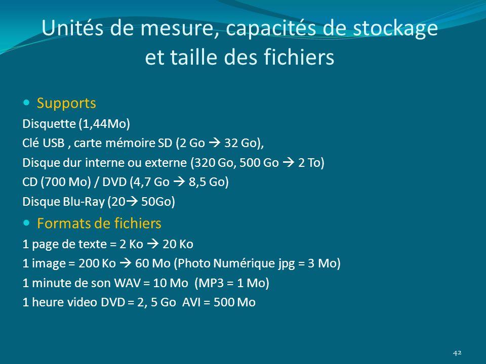 Unités de mesure, capacités de stockage et taille des fichiers Supports Disquette (1,44Mo) Clé USB, carte mémoire SD (2 Go 32 Go), Disque dur interne