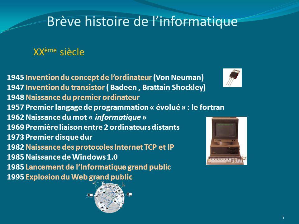XX ème siècle 5 1945 Invention du concept de lordinateur (Von Neuman) 1947 Invention du transistor ( Badeen, Brattain Shockley) 1948 Naissance du prem